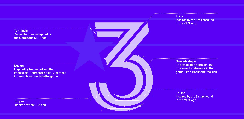 mls custom brand fonts f37 foundry brand font licensing custom fonts mls custom brand fonts f37 foundry